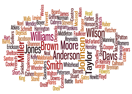 Last Names: Genealogy Data: Frequently Occurring Surnames From Census